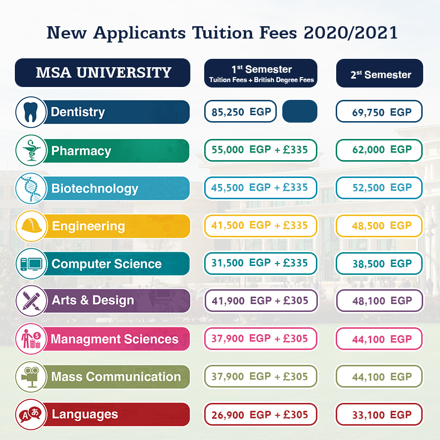 MSA University - Tuition Fees 2020 - 2021