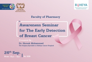 Early detection of Breast Cancer